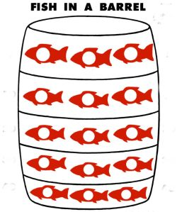 "Are your ""fish"" going to the front, back, left or right of your ""barrel""?"